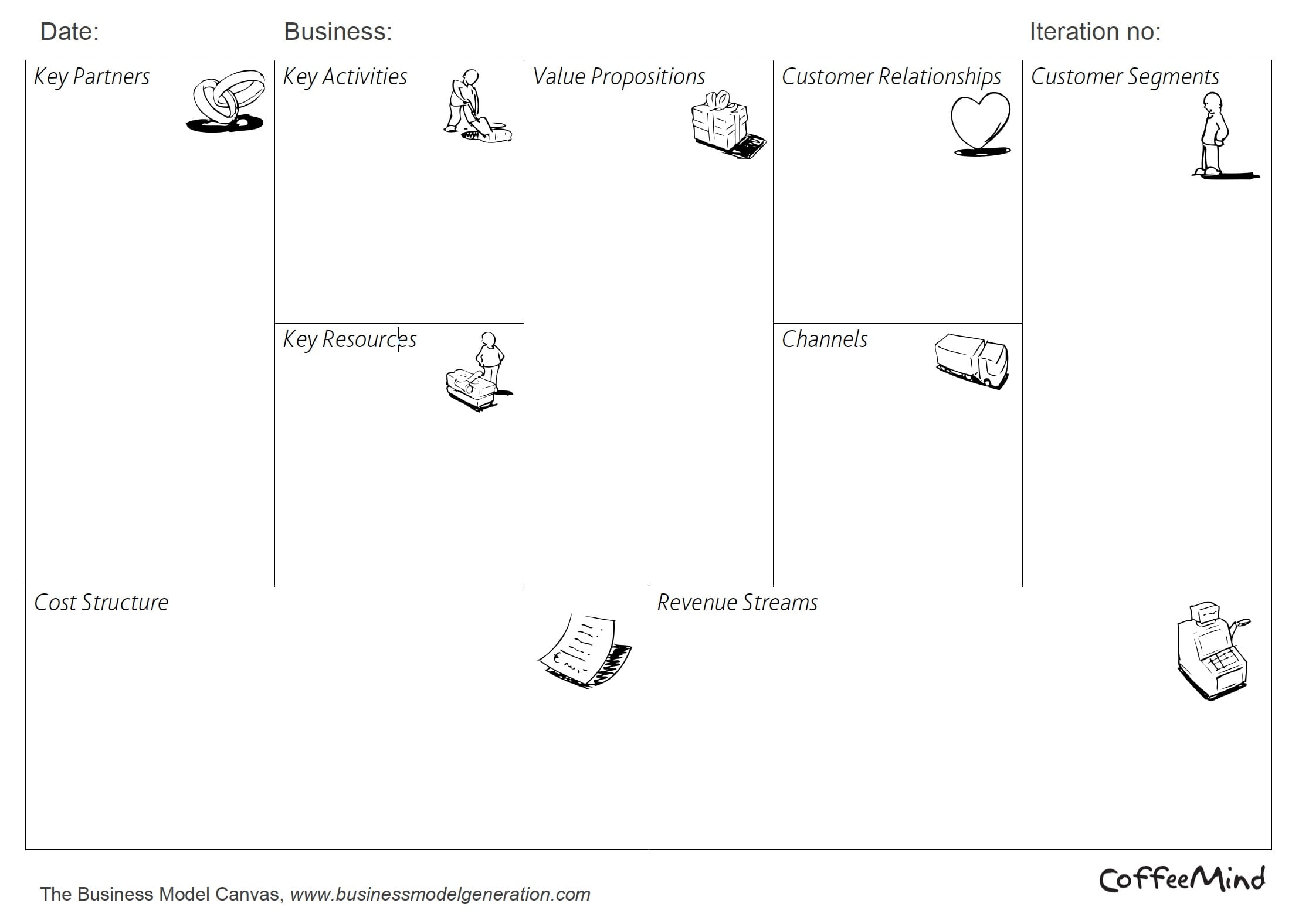 Business_Model_Canvas_CoffeeMind